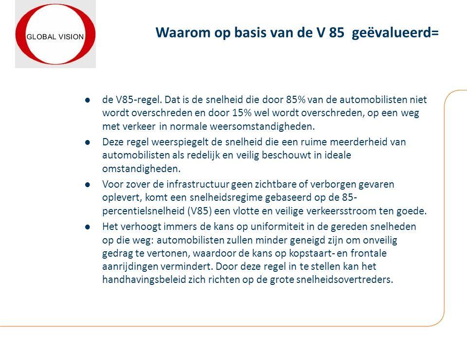 Waarom op basis van de V 85 geëvalueerd= ●de V85-regel.
