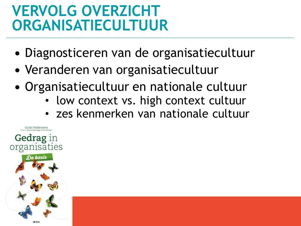 Diagnosticeren van de organisatiecultuur Veranderen van organisatiecultuur Organisatiecultuur en nationale cultuur low context vs. high context cultuu