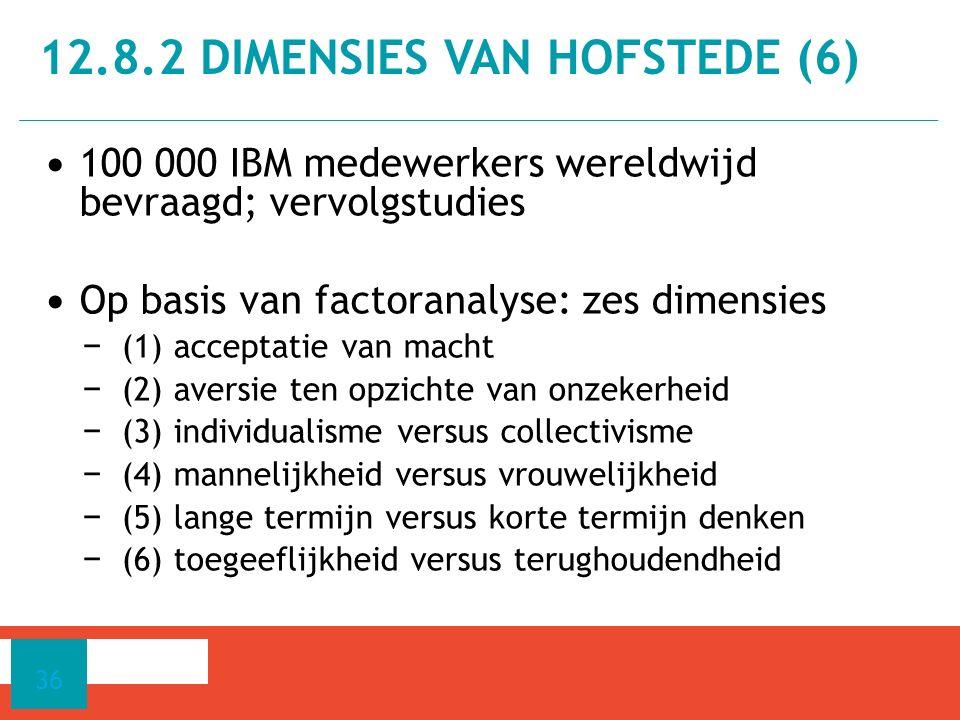 100 000 IBM medewerkers wereldwijd bevraagd; vervolgstudies Op basis van factoranalyse: zes dimensies − (1) acceptatie van macht − (2) aversie ten opz