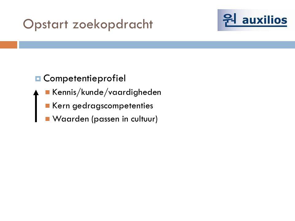 Opstart zoekopdracht  Competentieprofiel Kennis/kunde/vaardigheden Kern gedragscompetenties Waarden (passen in cultuur)