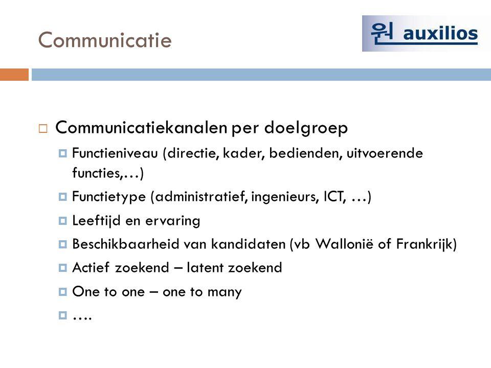 Communicatie  Communicatiekanalen per doelgroep  Functieniveau (directie, kader, bedienden, uitvoerende functies,…)  Functietype (administratief, ingenieurs, ICT, …)  Leeftijd en ervaring  Beschikbaarheid van kandidaten (vb Wallonië of Frankrijk)  Actief zoekend – latent zoekend  One to one – one to many  ….