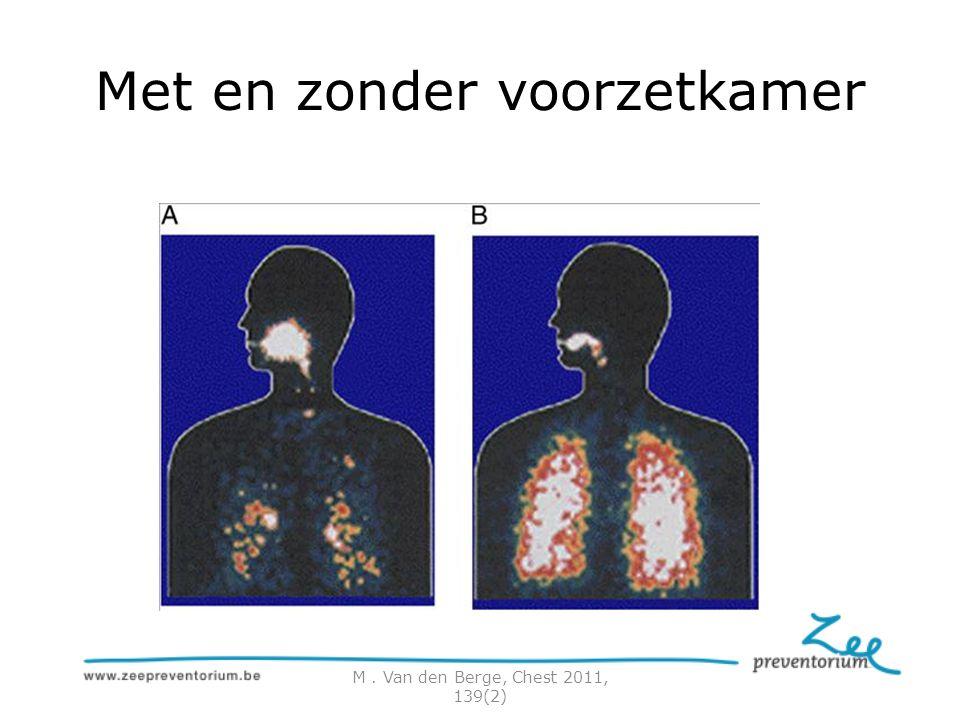 Met en zonder voorzetkamer M. Van den Berge, Chest 2011, 139(2)
