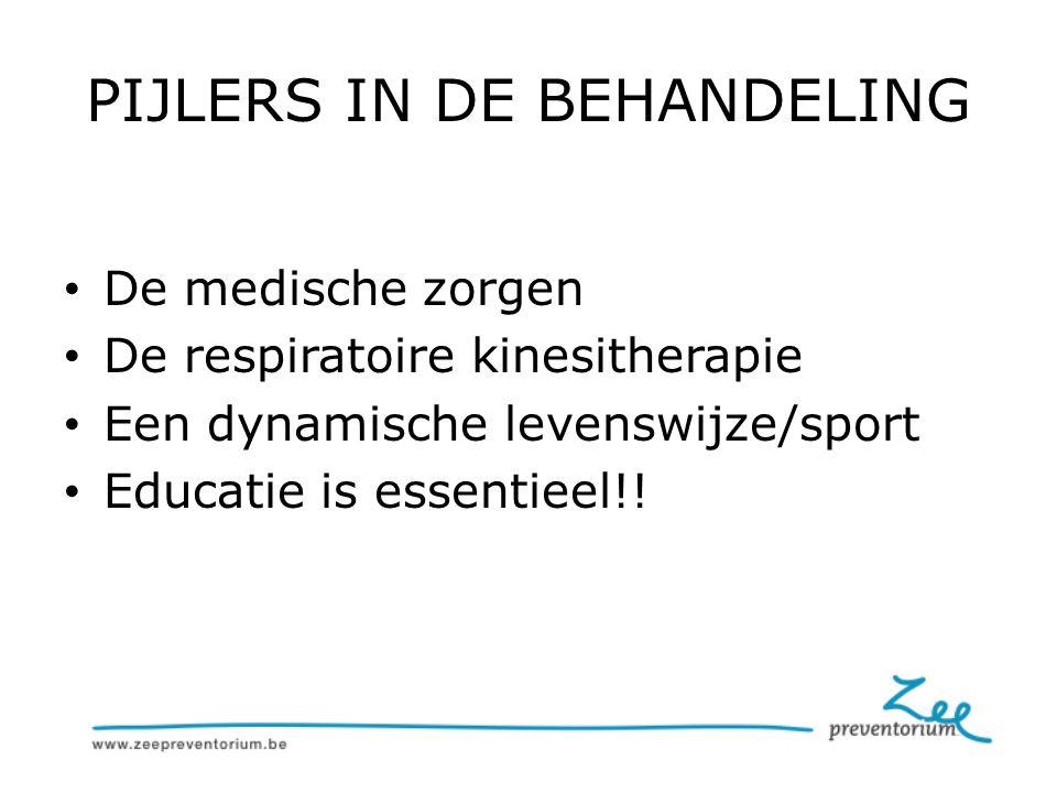 PIJLERS IN DE BEHANDELING De medische zorgen De respiratoire kinesitherapie Een dynamische levenswijze/sport Educatie is essentieel!!