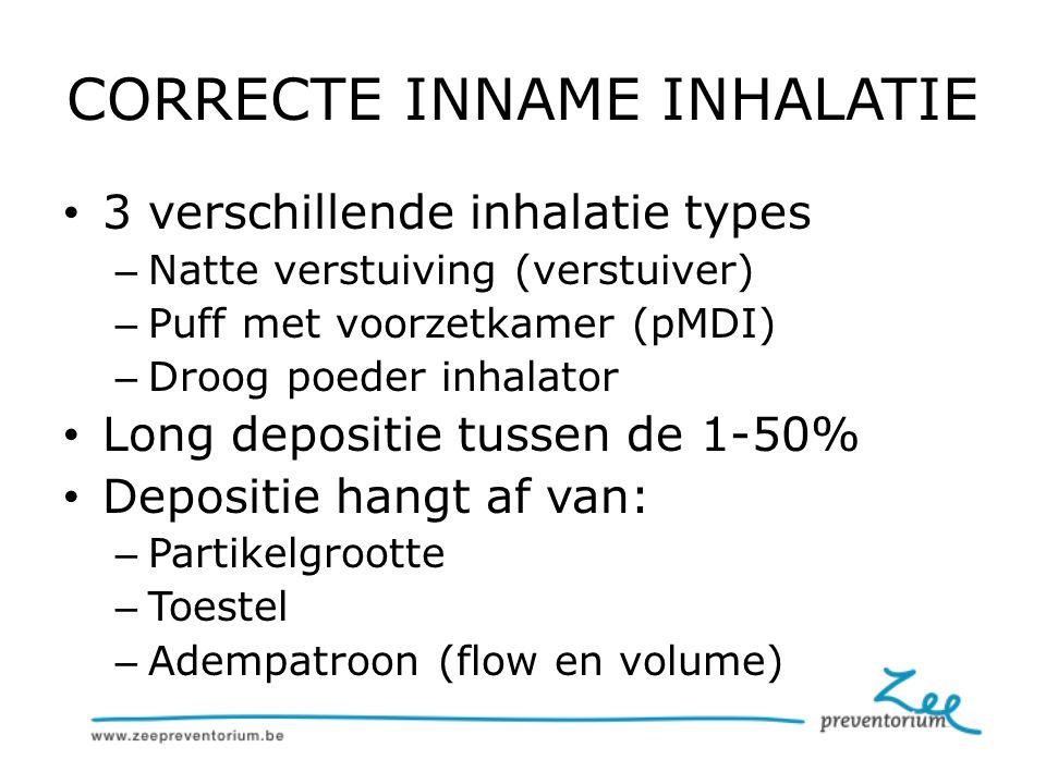 CORRECTE INNAME INHALATIE 3 verschillende inhalatie types – Natte verstuiving (verstuiver) – Puff met voorzetkamer (pMDI) – Droog poeder inhalator Long depositie tussen de 1-50% Depositie hangt af van: – Partikelgrootte – Toestel – Adempatroon (flow en volume)