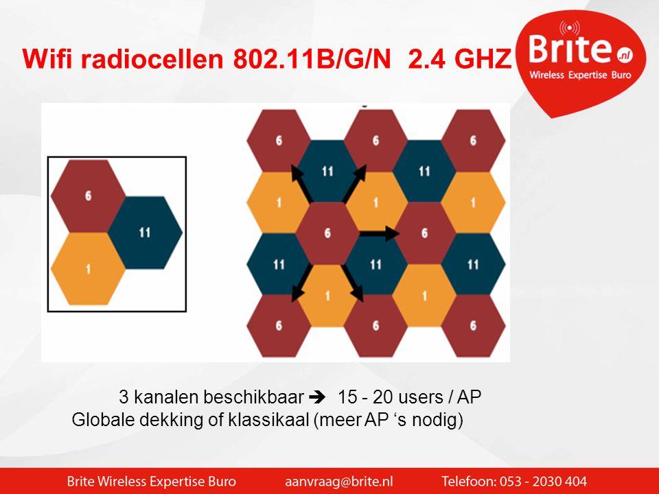 Wireless 2012: WIFI is populair Hoeveel WIFI kanalen zijn er eigenlijk beschikbaar ?