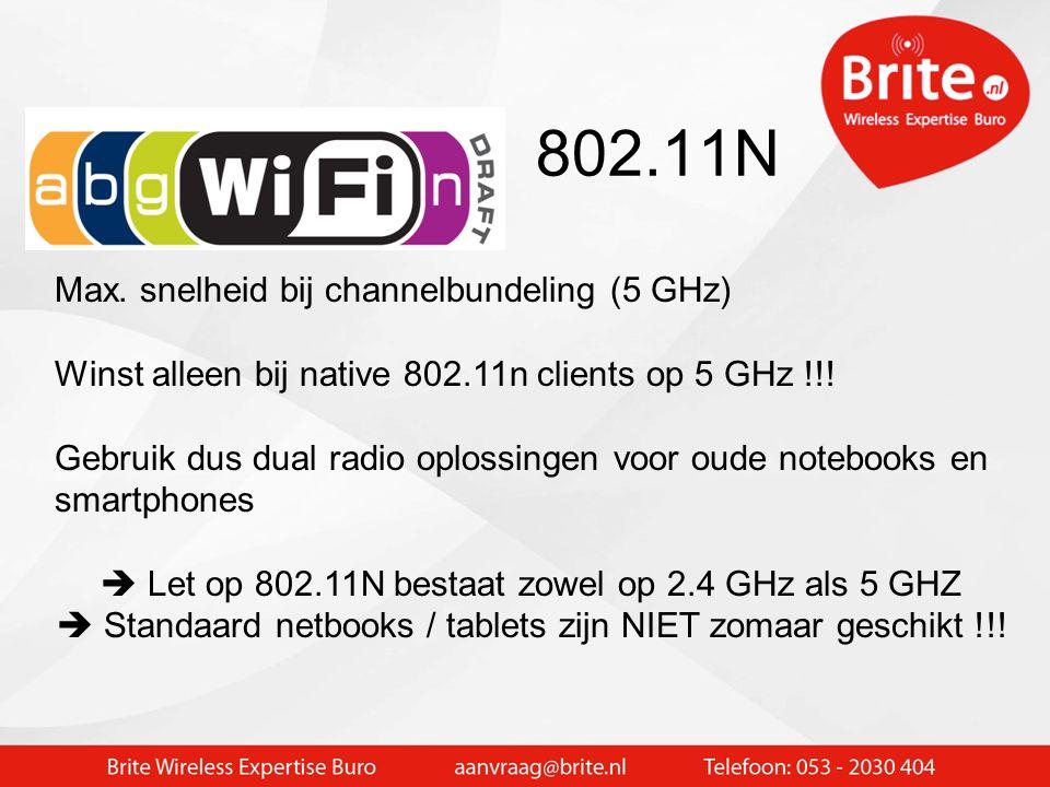 802.11N Max. snelheid bij 2 x 20 MHz channelbundeling