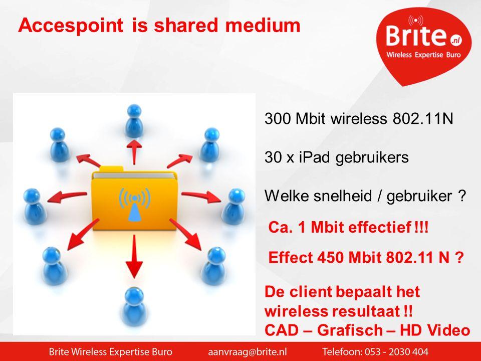802.11N Max. snelheid bij channelbundeling (5 GHz) Winst alleen bij native 802.11n clients op 5 GHz !!! Gebruik dus dual radio oplossingen voor oude n