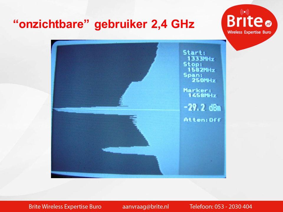 """""""onzichtbare"""" gebruiker 2,4 GHz"""