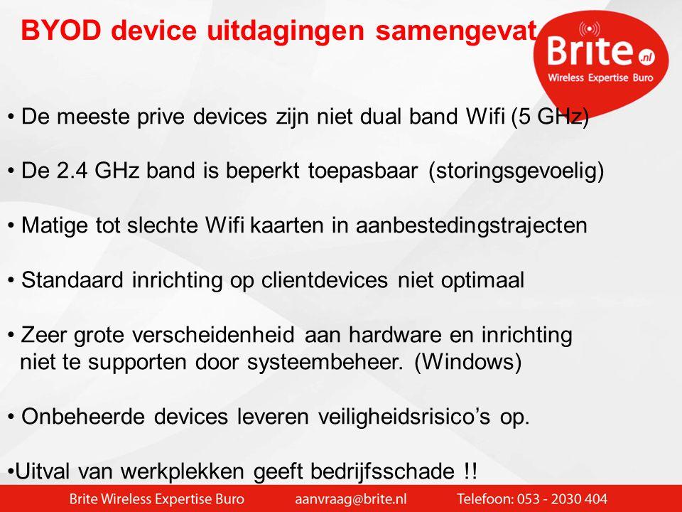 Bedreiging van onbeheerde devices ICT heeft geen geen controle over gastdevices.