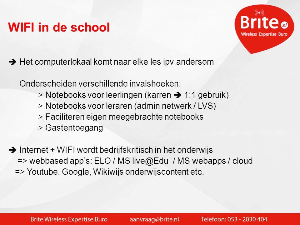 Agenda BYOD – gaat niet werken !!! BYOD – gaat niet werken zonder beleid !!! Wireless - de radiokant centraal Wireless in bedrijf – de uitdagingen Wir