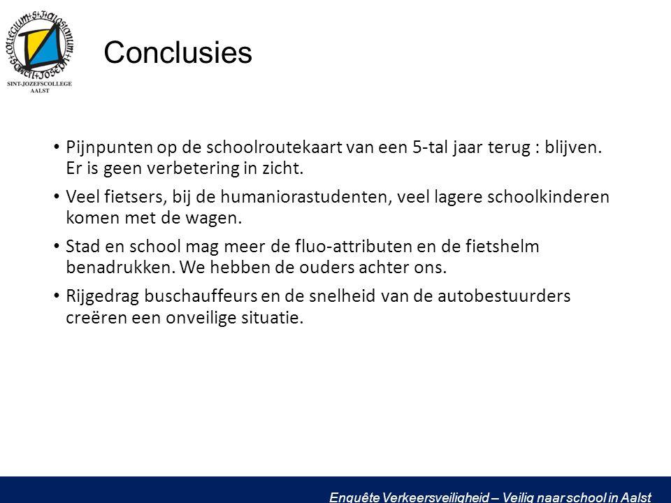 Conclusies Pijnpunten op de schoolroutekaart van een 5-tal jaar terug : blijven.