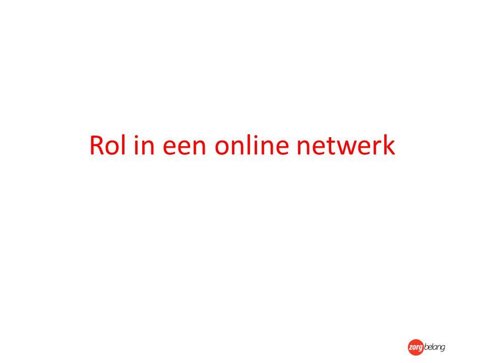 Rol in een online netwerk