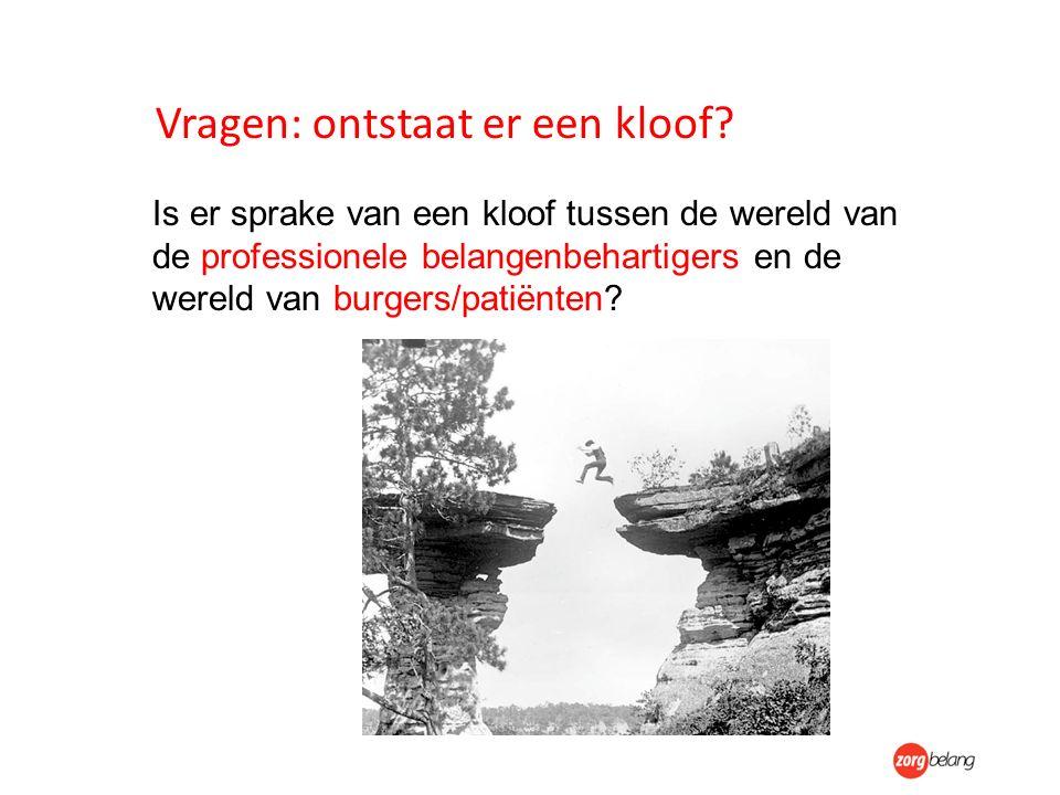 Dank voor jullie aandacht Bartho Hengst b.hengst@xenias.nl 06-55746497