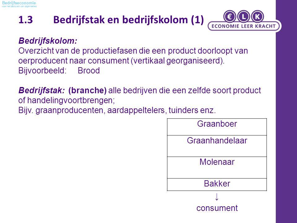 voor het besturen van organisaties Bedrijfseconomie Graanboer Graanhandelaar Molenaar Bakker ↓ consument Bedrijfskolom: Overzicht van de productiefasen die een product doorloopt van oerproducent naar consument (vertikaal georganiseerd).