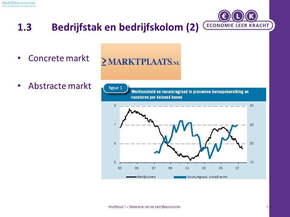 voor het besturen van organisaties Bedrijfseconomie 1.3 Bedrijfstak en bedrijfskolom (2) Concrete markt Abstracte markt Hoofdstuk 1 – Betekenis van de bedrijfseconomie -1.18