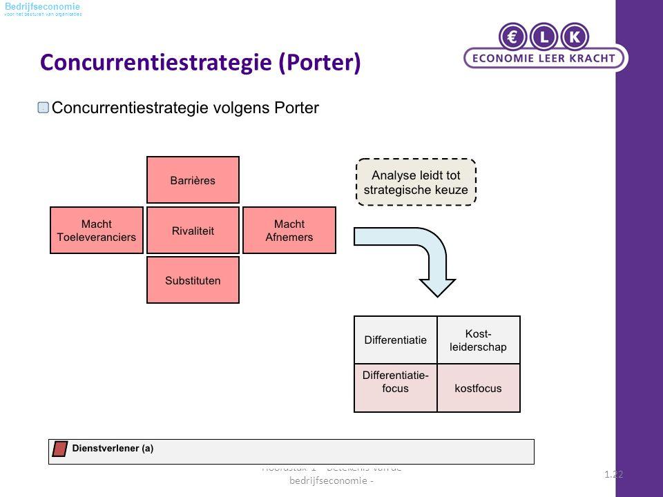 voor het besturen van organisaties Bedrijfseconomie Concurrentiestrategie (Porter) Hoofdstuk 1 – Betekenis van de bedrijfseconomie - 1.22
