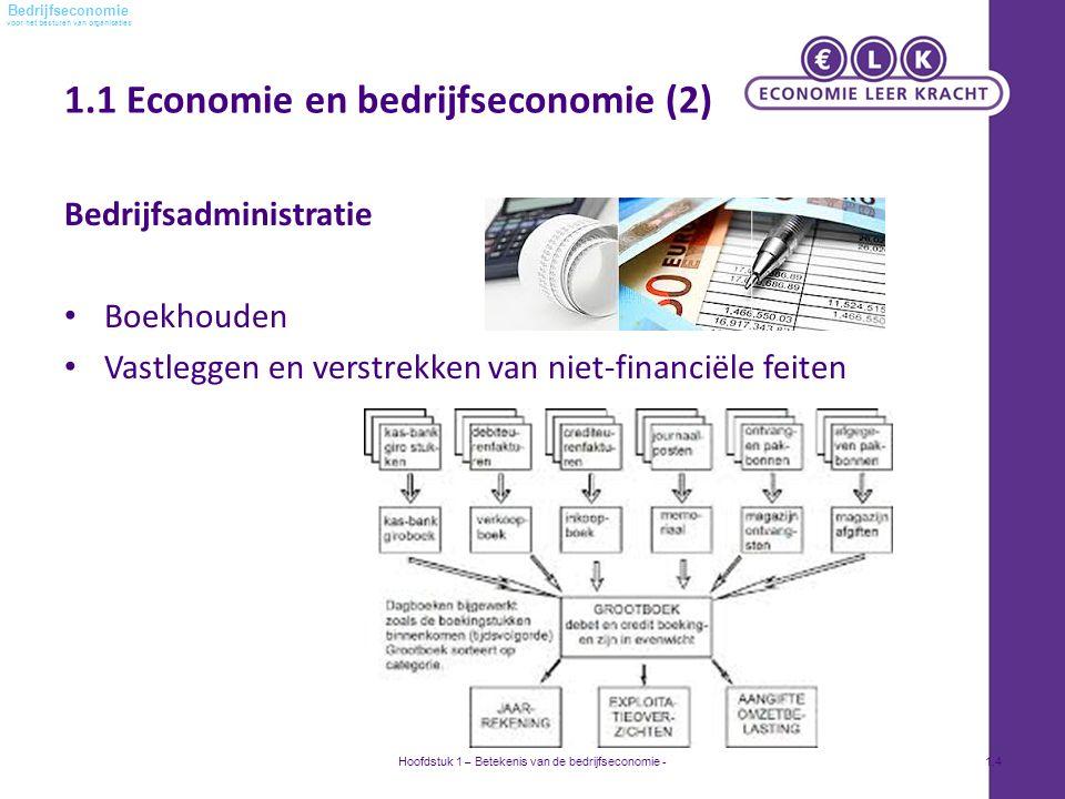 voor het besturen van organisaties Bedrijfseconomie 1.1 Economie en bedrijfseconomie (2) Bedrijfsadministratie Boekhouden Vastleggen en verstrekken van niet-financiële feiten Hoofdstuk 1 – Betekenis van de bedrijfseconomie -1.4