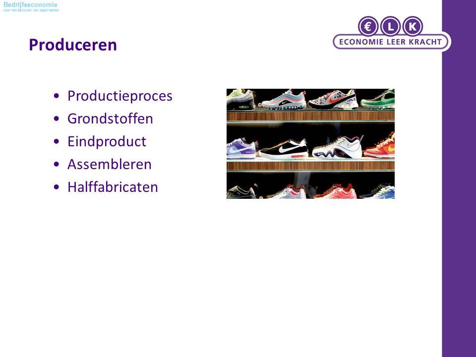 voor het besturen van organisaties Bedrijfseconomie Produceren Productieproces Grondstoffen Eindproduct Assembleren Halffabricaten