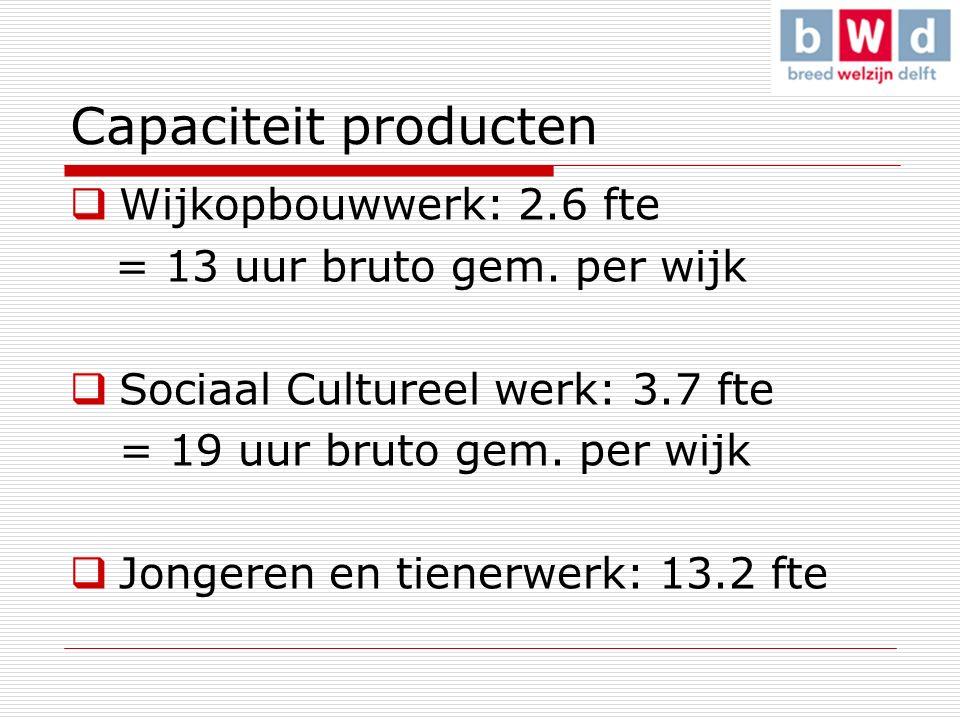Capaciteit producten  Wijkopbouwwerk: 2.6 fte = 13 uur bruto gem.