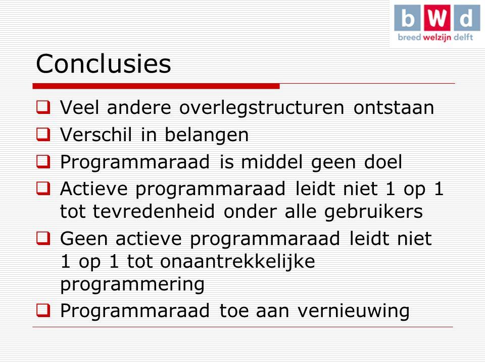 Conclusies  Veel andere overlegstructuren ontstaan  Verschil in belangen  Programmaraad is middel geen doel  Actieve programmaraad leidt niet 1 op 1 tot tevredenheid onder alle gebruikers  Geen actieve programmaraad leidt niet 1 op 1 tot onaantrekkelijke programmering  Programmaraad toe aan vernieuwing