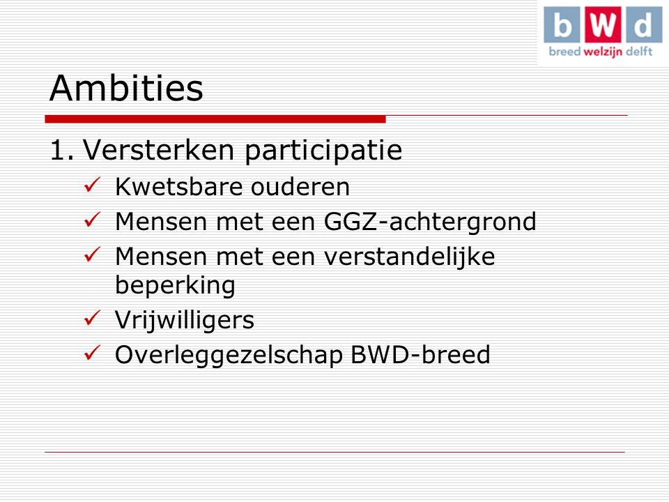 Ambities 1.Versterken participatie Kwetsbare ouderen Mensen met een GGZ-achtergrond Mensen met een verstandelijke beperking Vrijwilligers Overleggezelschap BWD-breed