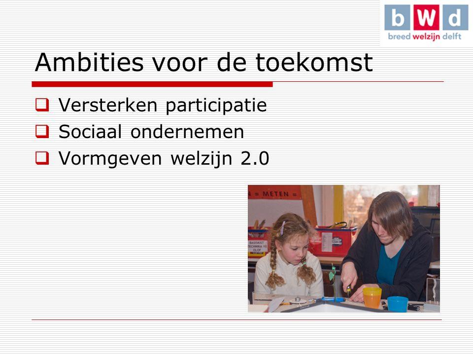 Ambities voor de toekomst  Versterken participatie  Sociaal ondernemen  Vormgeven welzijn 2.0