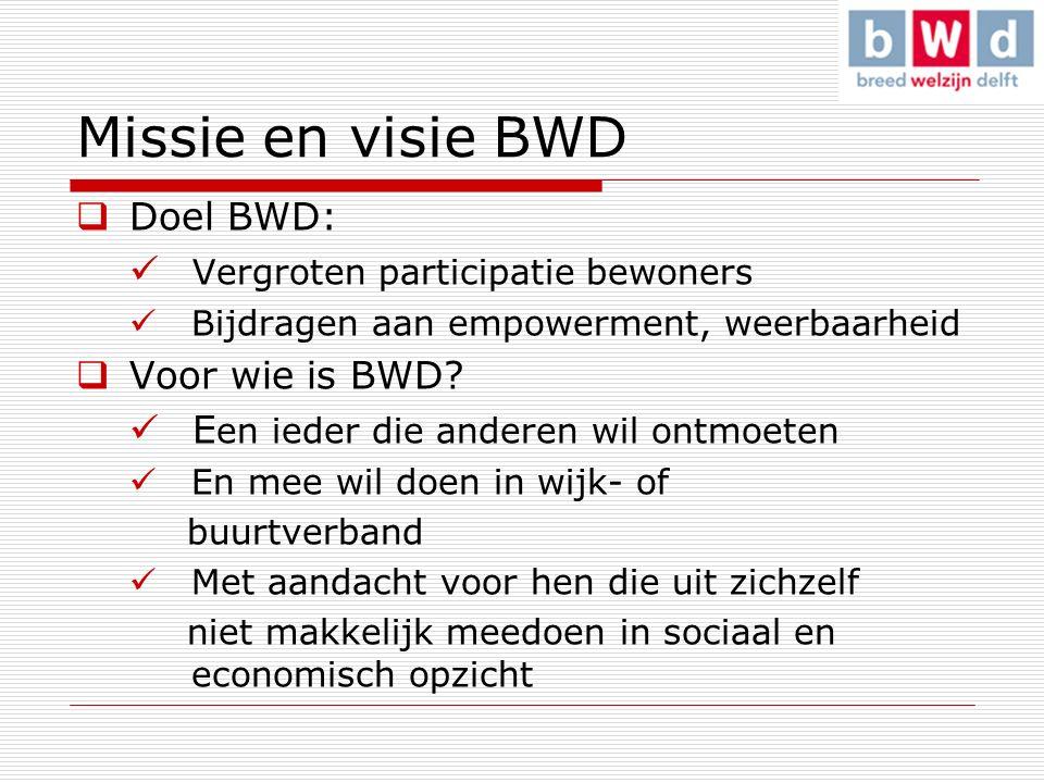 Missie en visie BWD  Doel BWD: Vergroten participatie bewoners Bijdragen aan empowerment, weerbaarheid  Voor wie is BWD.