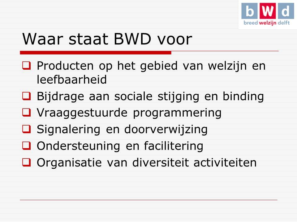 Waar staat BWD voor  Producten op het gebied van welzijn en leefbaarheid  Bijdrage aan sociale stijging en binding  Vraaggestuurde programmering  Signalering en doorverwijzing  Ondersteuning en facilitering  Organisatie van diversiteit activiteiten