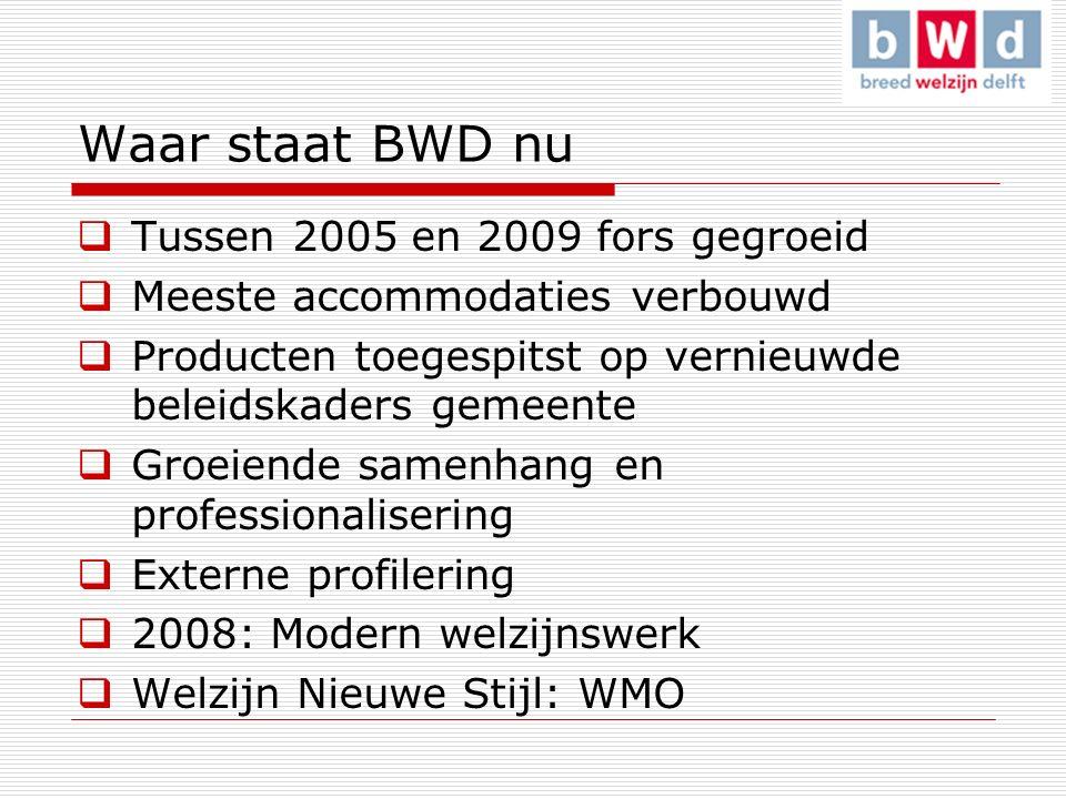 Waar staat BWD nu  Tussen 2005 en 2009 fors gegroeid  Meeste accommodaties verbouwd  Producten toegespitst op vernieuwde beleidskaders gemeente  Groeiende samenhang en professionalisering  Externe profilering  2008: Modern welzijnswerk  Welzijn Nieuwe Stijl: WMO