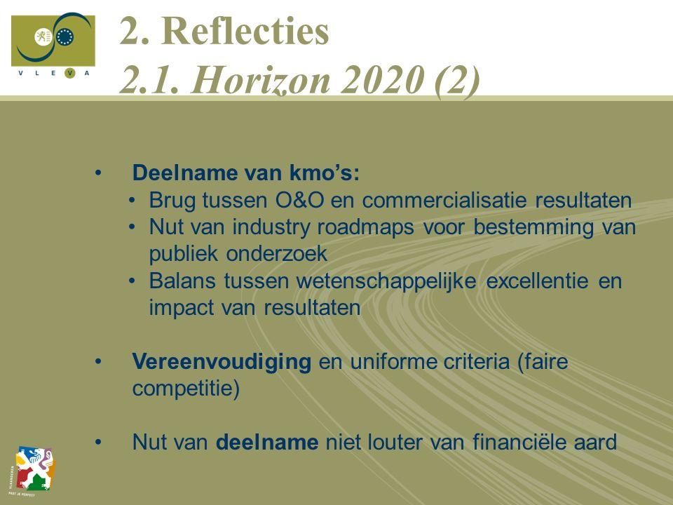 2. Reflecties 2.1.