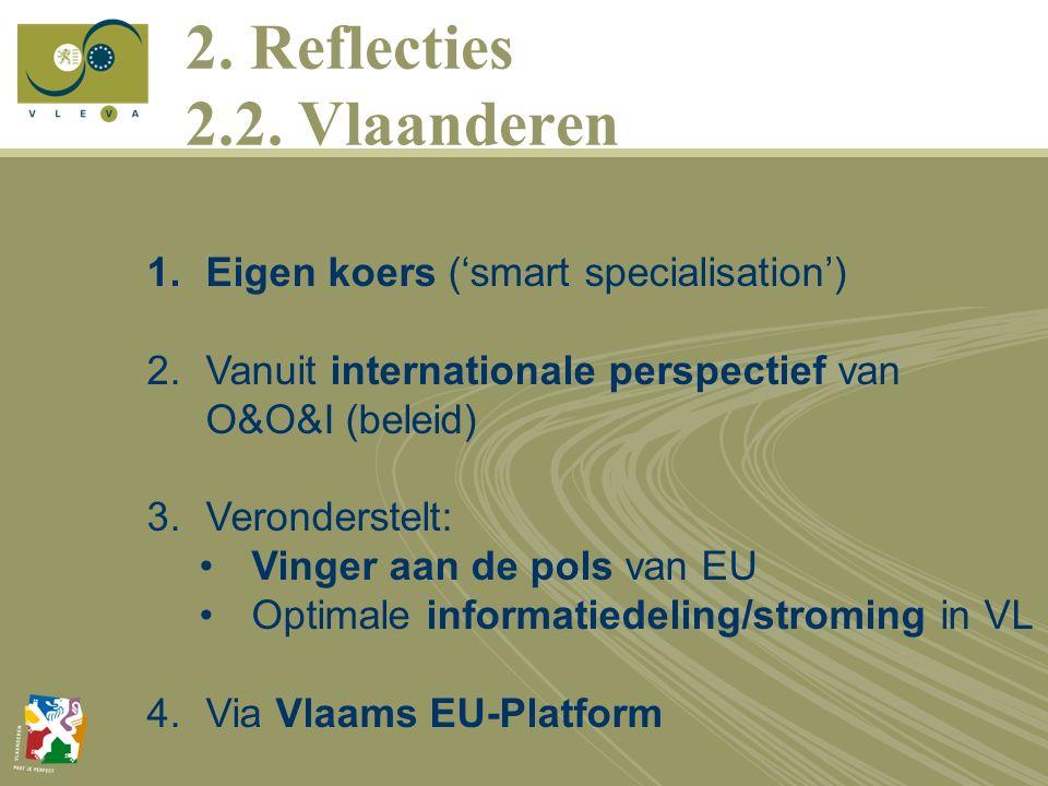 2. Reflecties 2.2.