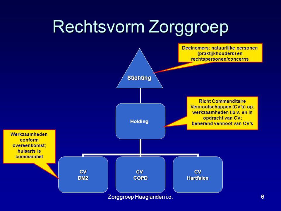 Zorggroep Haaglanden i.o.6 Rechtsvorm Zorggroep Holding CVDM2CVCOPDCVHartfalenStichting Deelnemers: natuurlijke personen (praktijkhouders) en rechtspe