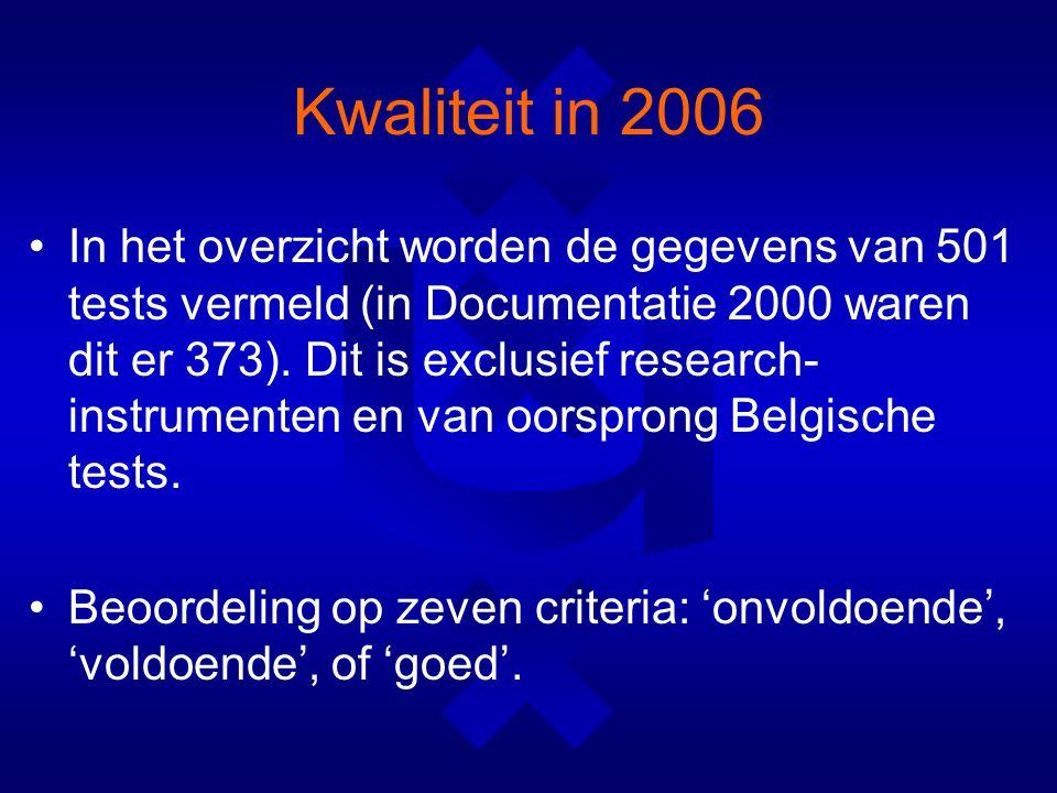 Kwaliteit in 2006 In het overzicht worden de gegevens van 501 tests vermeld (in Documentatie 2000 waren dit er 373).