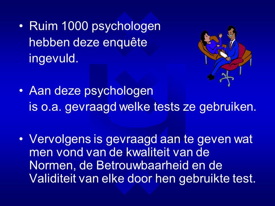 Ruim 1000 psychologen hebben deze enquête ingevuld.