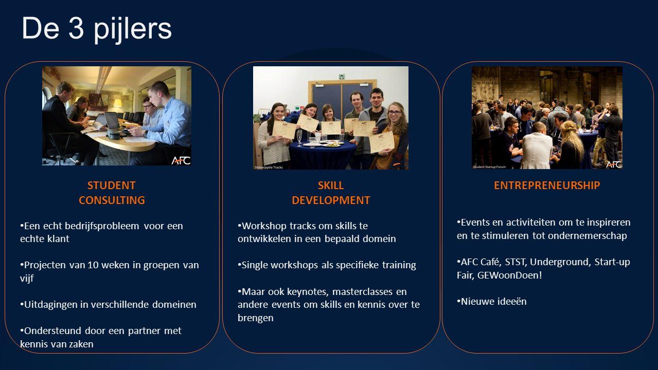 De 3 pijlers STUDENT CONSULTING Een echt bedrijfsprobleem voor een echte klant Projecten van 10 weken in groepen van vijf Uitdagingen in verschillende domeinen Ondersteund door een partner met kennis van zaken ENTREPRENEURSHIP Events en activiteiten om te inspireren en te stimuleren tot ondernemerschap AFC Café, STST, Underground, Start-up Fair, GEWoonDoen.