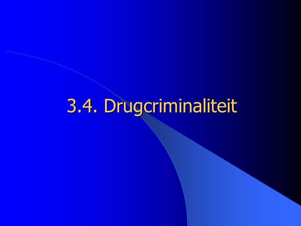 3.4. Drugcriminaliteit