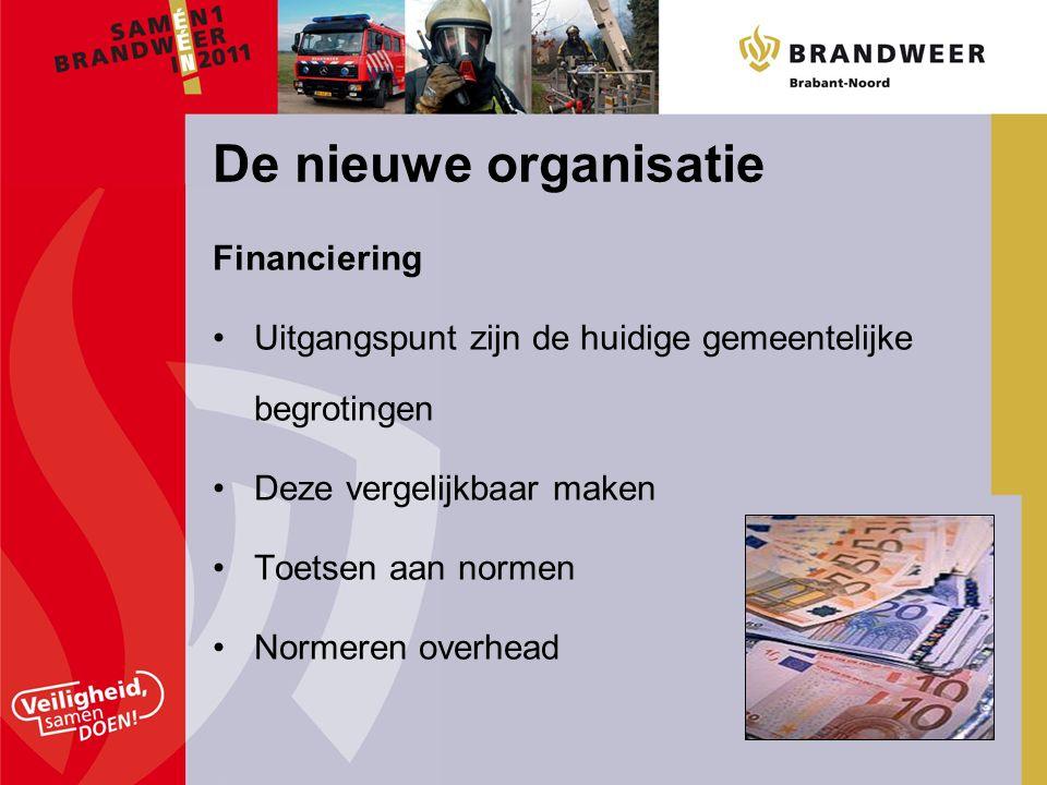 Financiering Uitgangspunt zijn de huidige gemeentelijke begrotingen Deze vergelijkbaar maken Toetsen aan normen Normeren overhead De nieuwe organisatie