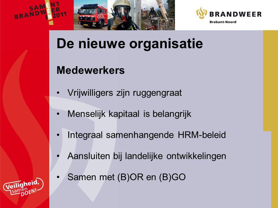 Medewerkers Vrijwilligers zijn ruggengraat Menselijk kapitaal is belangrijk Integraal samenhangende HRM-beleid Aansluiten bij landelijke ontwikkelingen Samen met (B)OR en (B)GO De nieuwe organisatie
