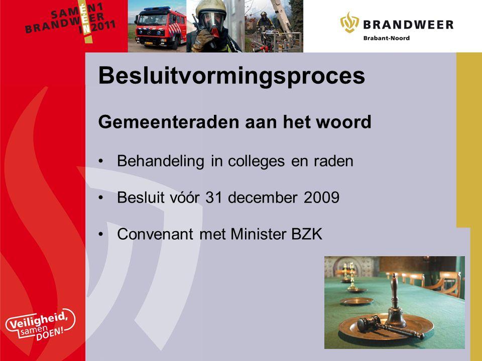 Gemeenteraden aan het woord Behandeling in colleges en raden Besluit vóór 31 december 2009 Convenant met Minister BZK Besluitvormingsproces