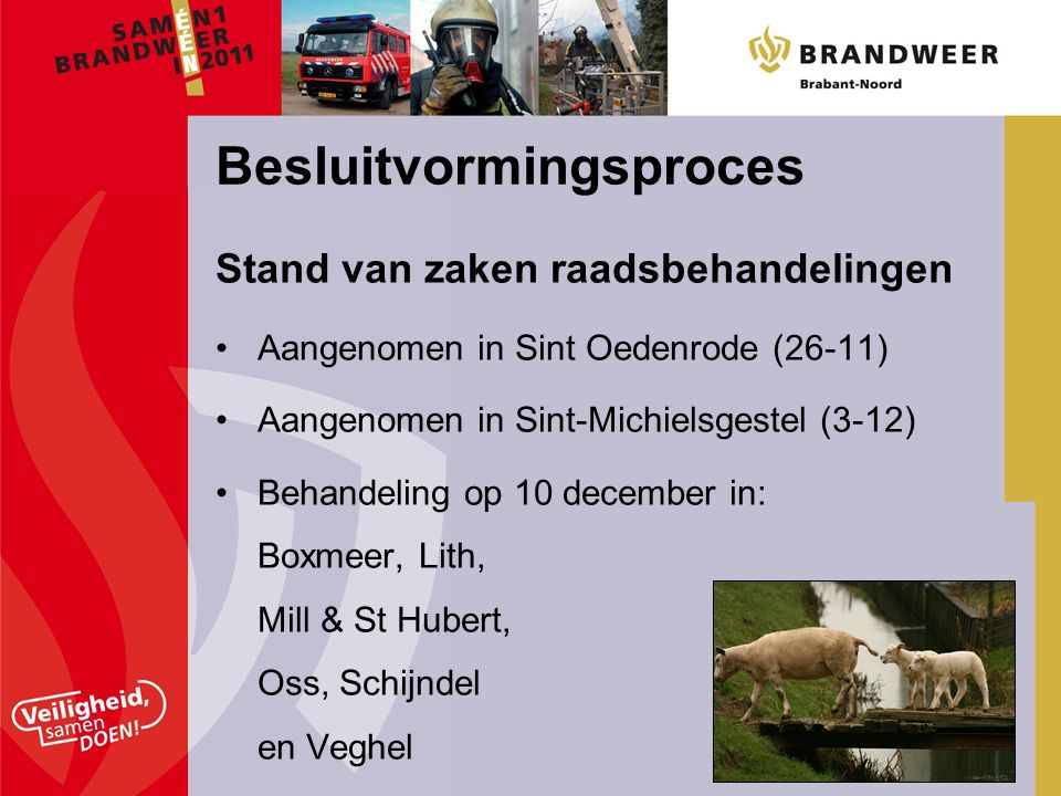 Stand van zaken raadsbehandelingen Aangenomen in Sint Oedenrode (26-11) Aangenomen in Sint-Michielsgestel (3-12) Behandeling op 10 december in: Boxmeer, Lith, Mill & St Hubert, Oss, Schijndel en Veghel Besluitvormingsproces