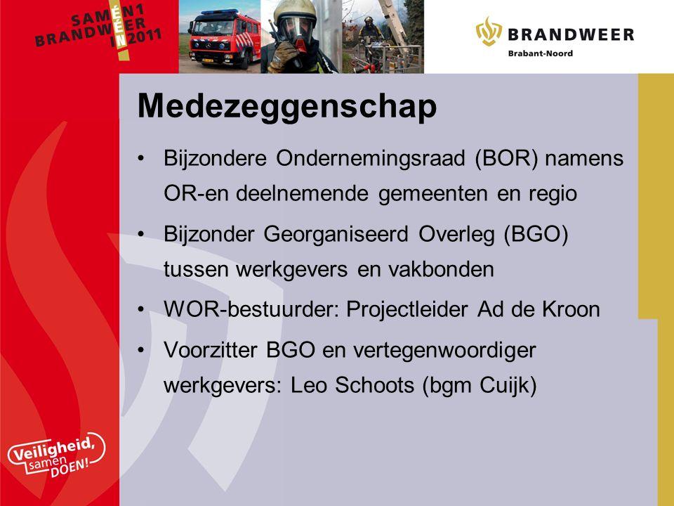 Visiedocument 'Samen meer slagkracht' Organisatieplan op hoofdlijnen De Financiële ontvlechting Vinden, binden en boeien van vrijwilligers Aangepaste gemeenschappelijke regeling Documenten
