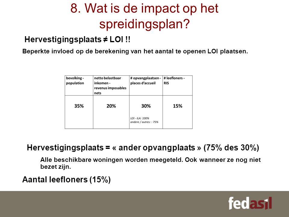 8. Wat is de impact op het spreidingsplan? Hervestigingsplaats ≠ LOI !! Beperkte invloed op de berekening van het aantal te openen LOI plaatsen. Herve