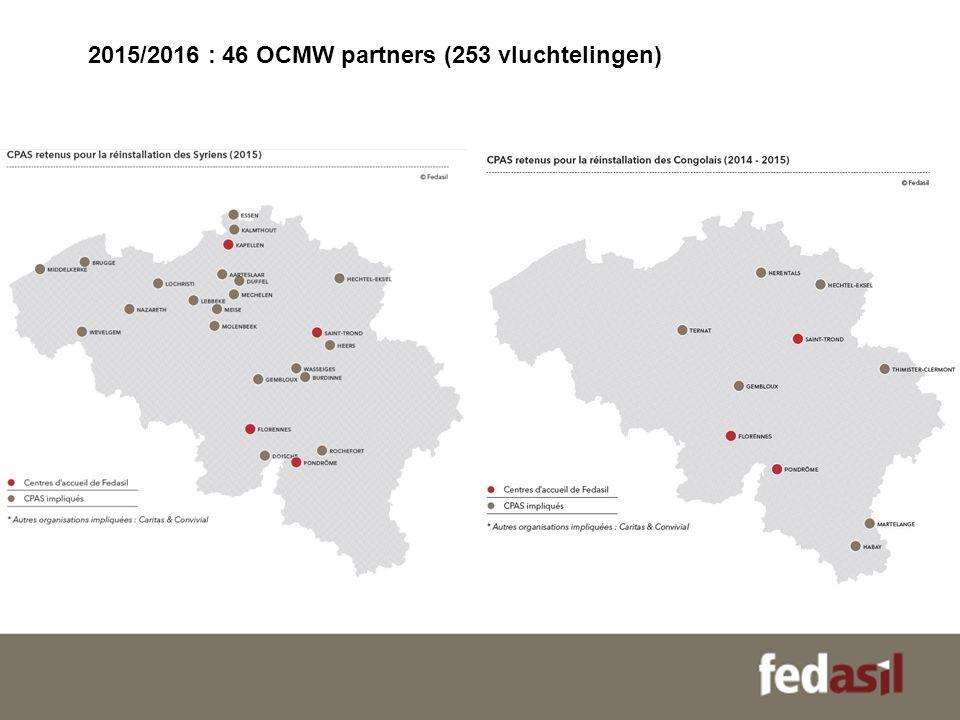 2015/2016 : 46 OCMW partners (253 vluchtelingen)