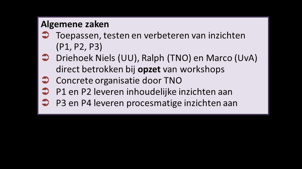 Algemene zaken  Toepassen, testen en verbeteren van inzichten (P1, P2, P3)  Driehoek Niels (UU), Ralph (TNO) en Marco (UvA) direct betrokken bij opz