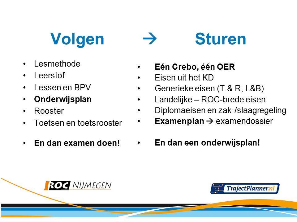 Volgen  Sturen Lesmethode Leerstof Lessen en BPV Onderwijsplan Rooster Toetsen en toetsrooster En dan examen doen.