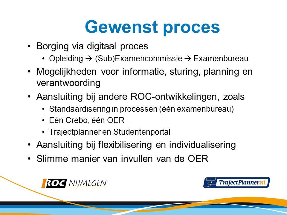 Gewenst proces Borging via digitaal proces Opleiding  (Sub)Examencommissie  Examenbureau Mogelijkheden voor informatie, sturing, planning en verantw