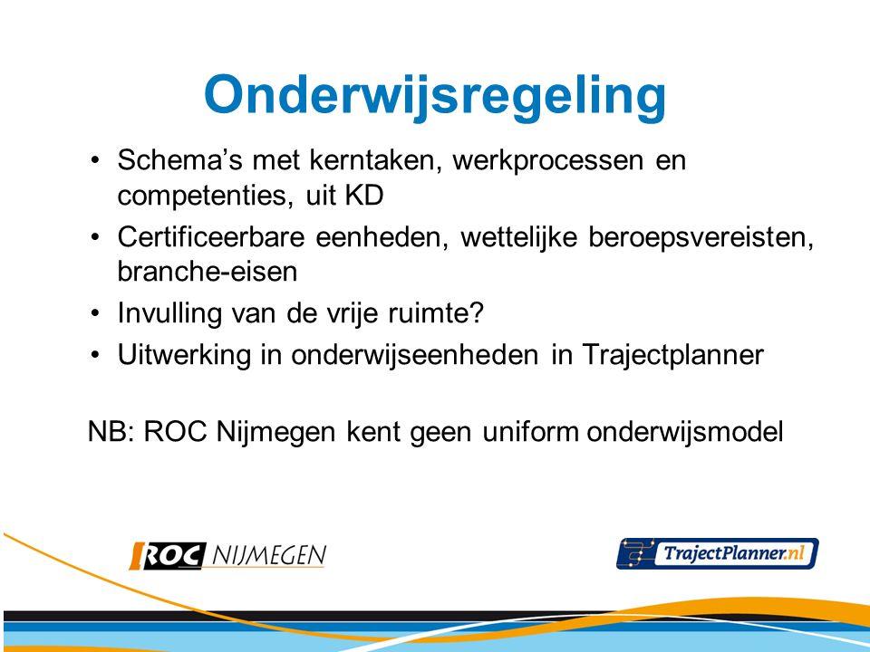 Schema's met kerntaken, werkprocessen en competenties, uit KD Certificeerbare eenheden, wettelijke beroepsvereisten, branche-eisen Invulling van de vr