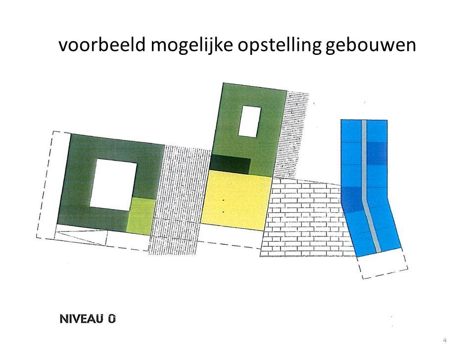 voorbeeld mogelijke opstelling gebouwen 4