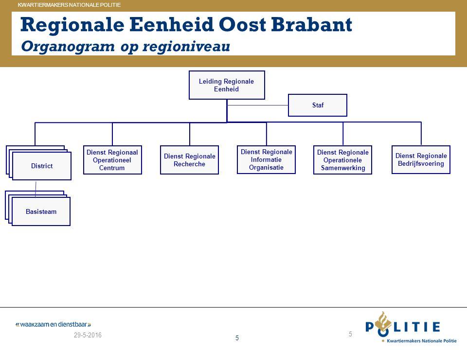 GELDERLAND_ZUID KWARTIERMAKERS NATIONALE POLITIE 5 Regionale Eenheid Oost Brabant Organogram op regioniveau 29-5-2016 5 Leiding Regionale Eenheid Dien