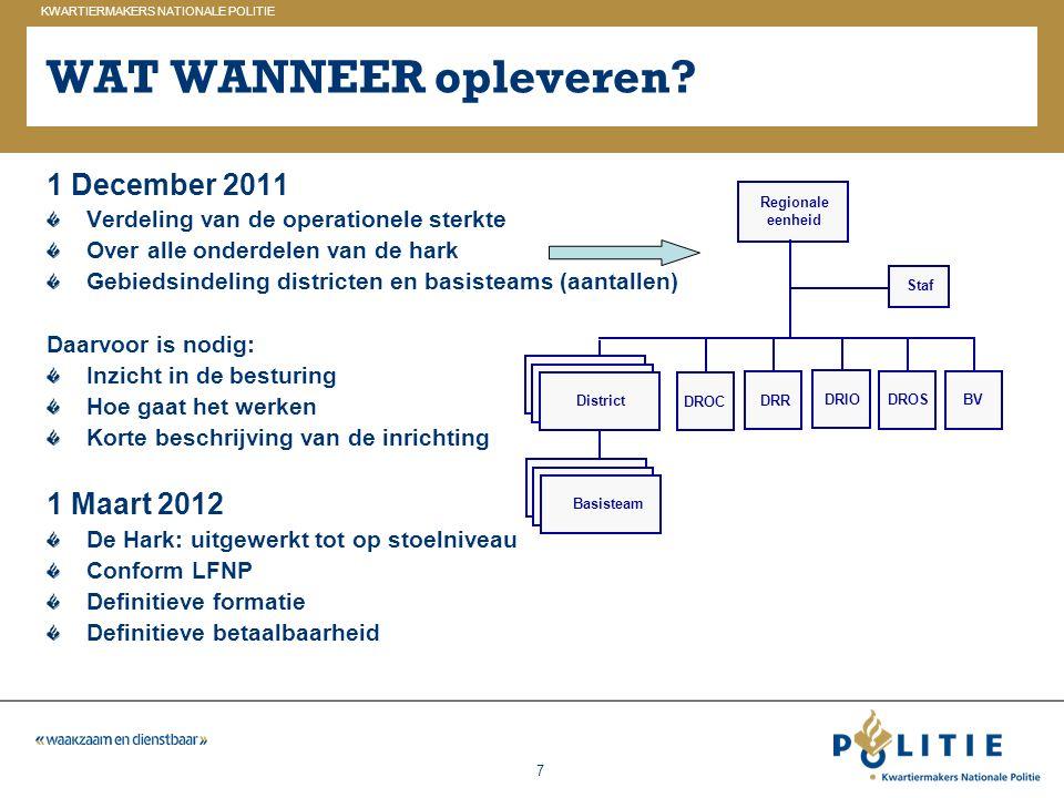 GELDERLAND_ZUID KWARTIERMAKERS NATIONALE POLITIE 7 WAT WANNEER opleveren? 1 December 2011 Verdeling van de operationele sterkte Over alle onderdelen v